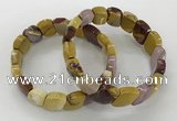 CGB3271 7.5 inches 10*15mm faceted marquise mookaite bracelets